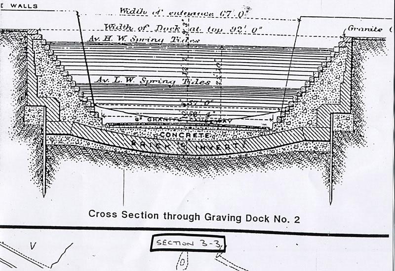 govan graving docks   dock2